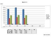 荒川区 税理士 冨岡潤一税理士事務所の冨岡潤一先生を取材!! 写真2